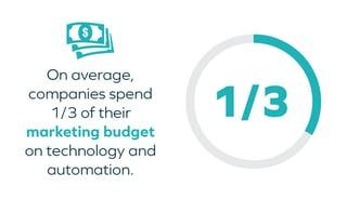 marketing-budget-1.jpg