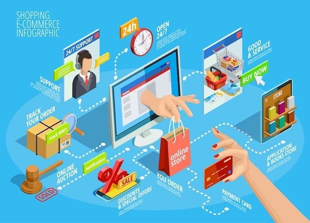 shoppingEcommerceInfographic.jpg
